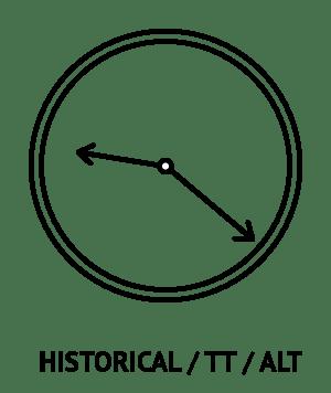 historicalSFF